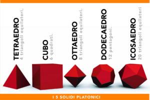 5-solidi-platonici