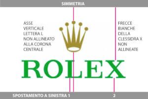 Rolex-logogenesi-simmetria